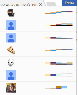 many_chrome_users